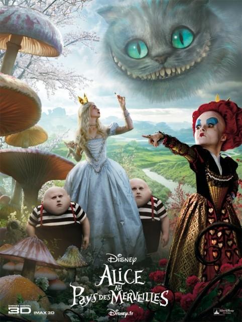 Quel personnage serais-tu dans Alice aux pays des merveilles ?