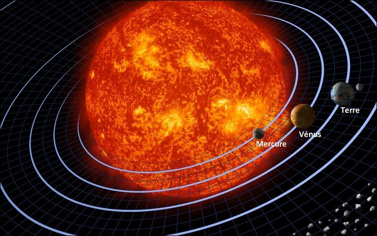 Science - Quelle planète du système solaire connaît la plus grande amplitude thermique ?